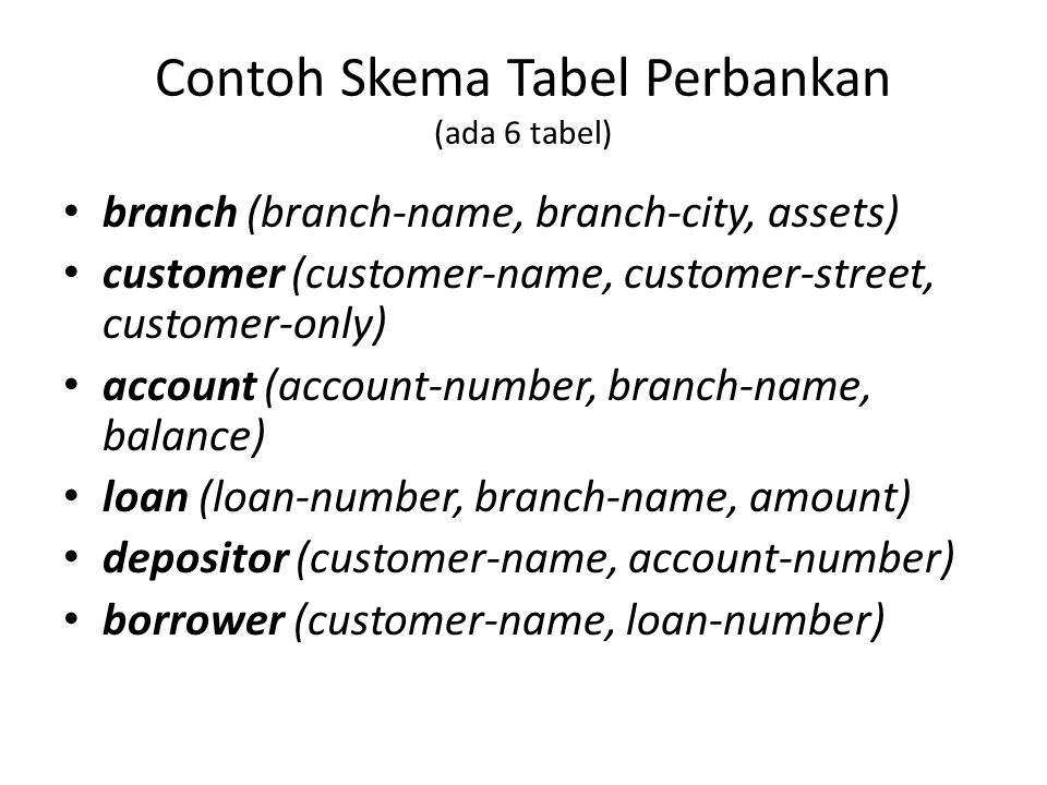 Contoh Skema Tabel Perbankan (ada 6 tabel) branch (branch-name, branch-city, assets) customer (customer-name, customer-street, customer-only) account
