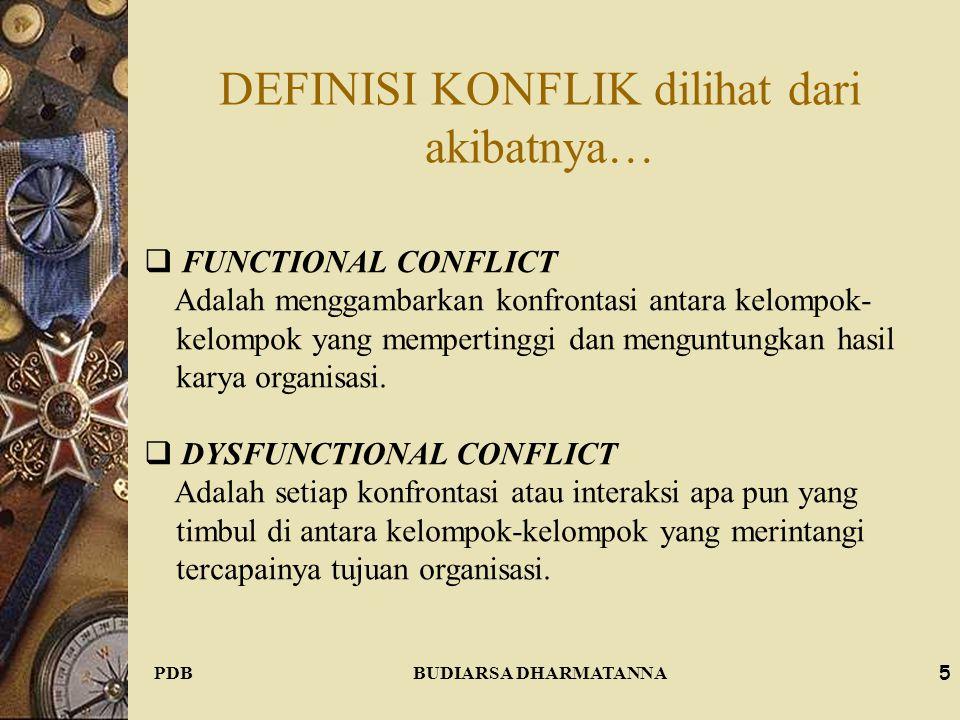 PDBBUDIARSA DHARMATANNA4 JENIS-JENIS KONFLIK  KONFLIK DALAM DIRI INDIVIDU  KONFLIK ANTAR INDIVIDU  KONFLIK ANTAR INDIVIDU-KELOMPOK  KONFLIK ANTAR