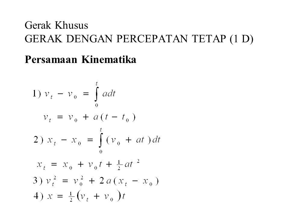 Gerak Khusus GERAK DENGAN PERCEPATAN TETAP (1 D) Persamaan Kinematika