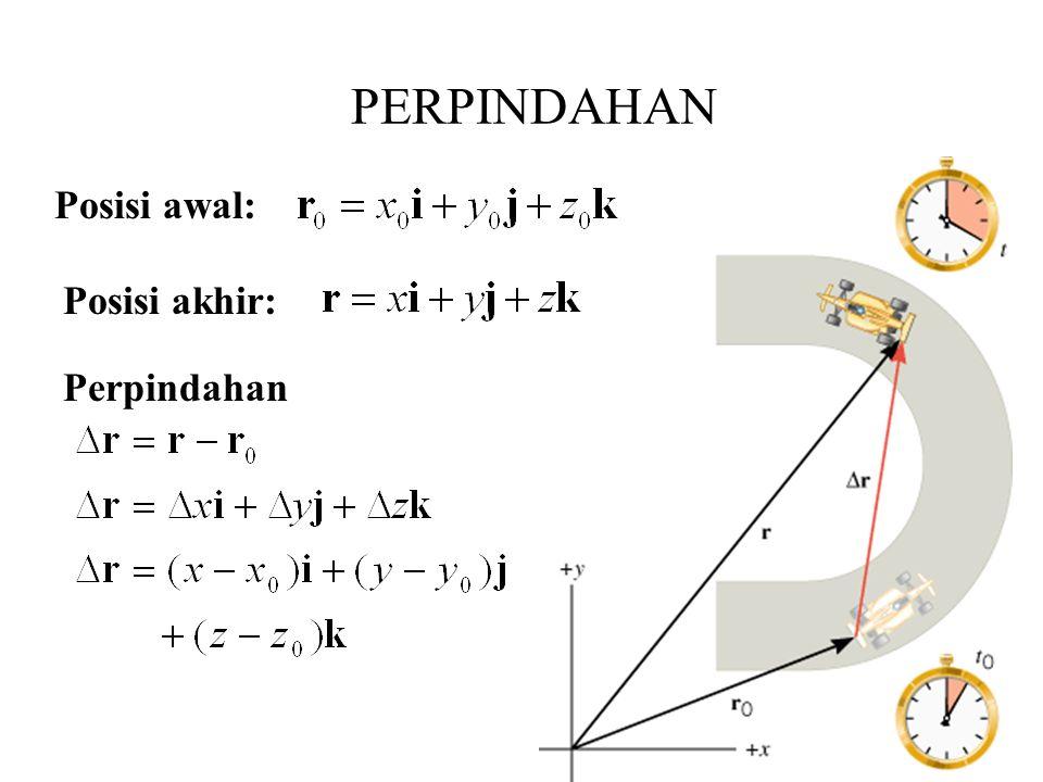 GERAK MELINGKAR (UMUM) Posisi sudut  dinyatakan dalam radian (rad) Vektor perpindahan sudut:     Vektor kecepatan sudut rata2: <      t 2 -t 1 ) Vektor kecepatan sudut sesaat:  d  dt Vektor percepatan sudut rata2: <      t 2 -t 1 ) Vektor percepatan sudut sesaat:  d  dt