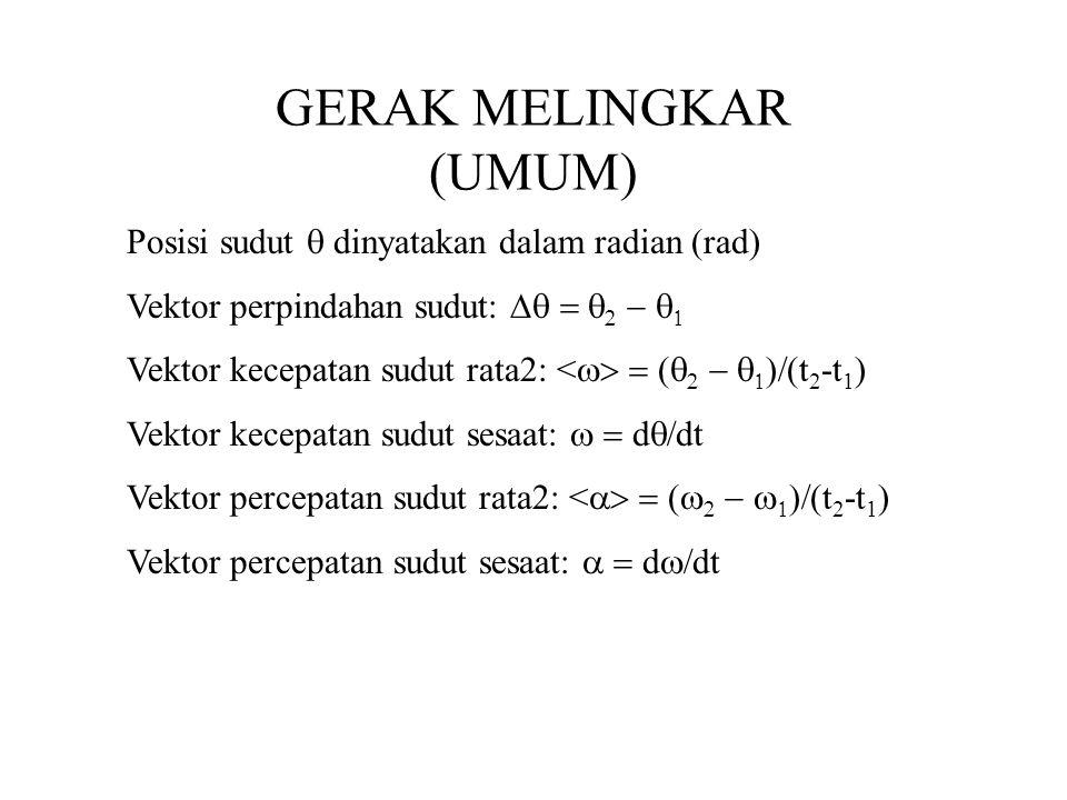 GERAK MELINGKAR (UMUM) Posisi sudut  dinyatakan dalam radian (rad) Vektor perpindahan sudut:     Vektor kecepatan sudut rata2: < 