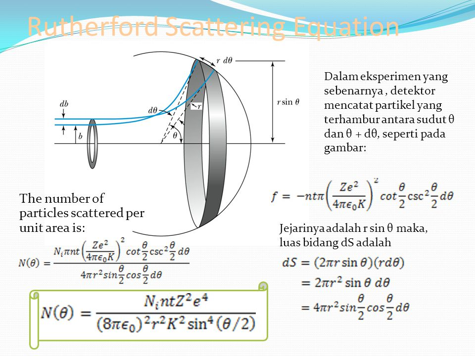 Rutherford Scattering Equation The number of particles scattered per unit area is: Dalam eksperimen yang sebenarnya, detektor mencatat partikel yang terhambur antara sudut θ dan θ + dθ, seperti pada gambar: Jejarinya adalah r sin θ maka, luas bidang dS adalah