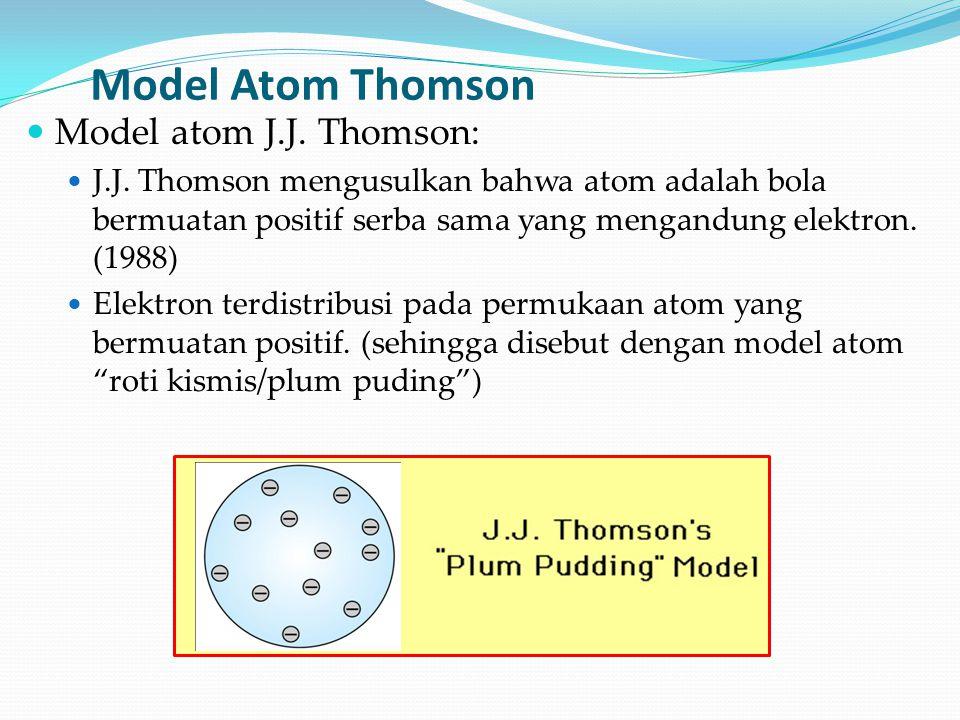 Model Atom Thomson Model atom J.J. Thomson: J.J. Thomson mengusulkan bahwa atom adalah bola bermuatan positif serba sama yang mengandung elektron. (19