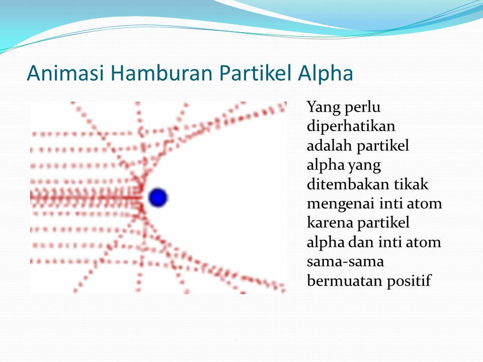 Animasi Hamburan Partikel Alpha Yang perlu diperhatikan adalah partikel alpha yang ditembakan tikak mengenai inti atom karena partikel alpha dan inti atom sama-sama bermuatan positif