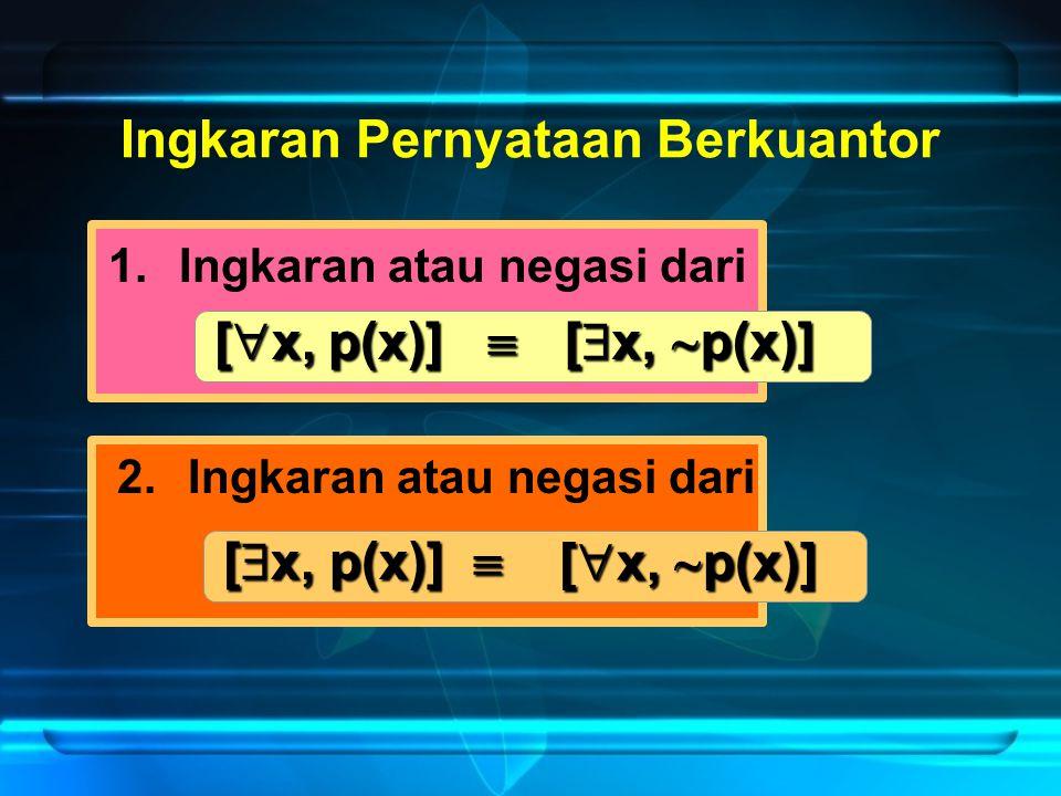 Ingkaran Pernyataan Berkuantor 1.Ingkaran atau negasi dari [  x, p(x)]  2.Ingkaran atau negasi dari [  x, p(x)]  [  x,  p(x)] [  x,  p(x)]