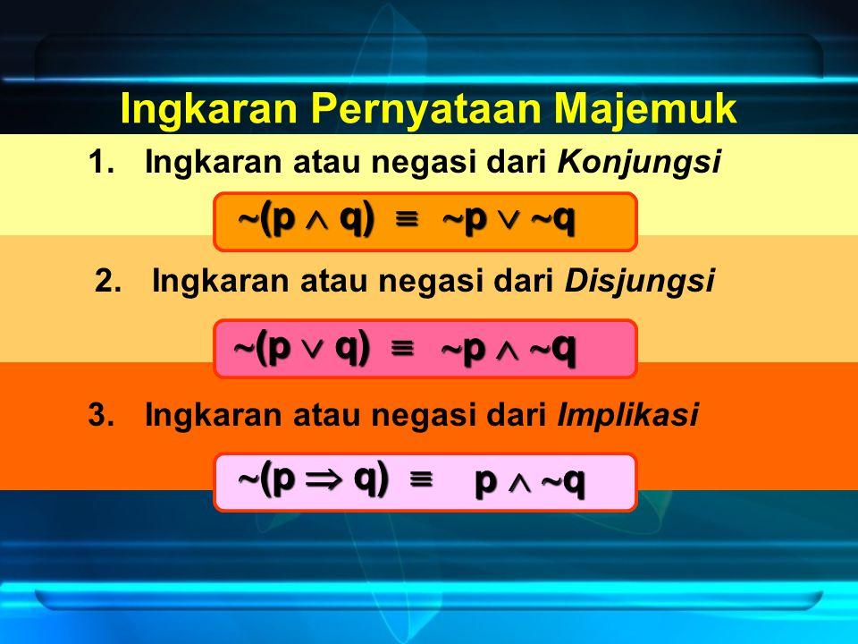 Ingkaran Pernyataan Majemuk 1.Ingkaran atau negasi dari Konjungsi  (p  q)  2.Ingkaran atau negasi dari Disjungsi  (p  q)   p   q  p   q 3.