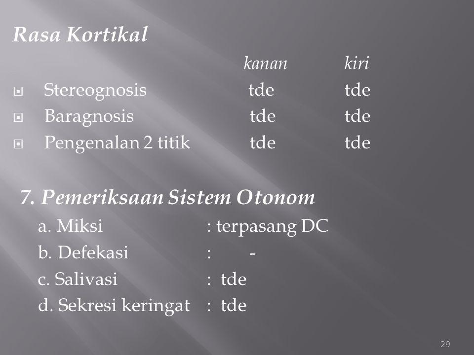 Rasa Kortikal kanan kiri  Stereognosis tde tde  Baragnosis tde tde  Pengenalan 2 titik tde tde 7. Pemeriksaan Sistem Otonom a. Miksi : terpasang DC