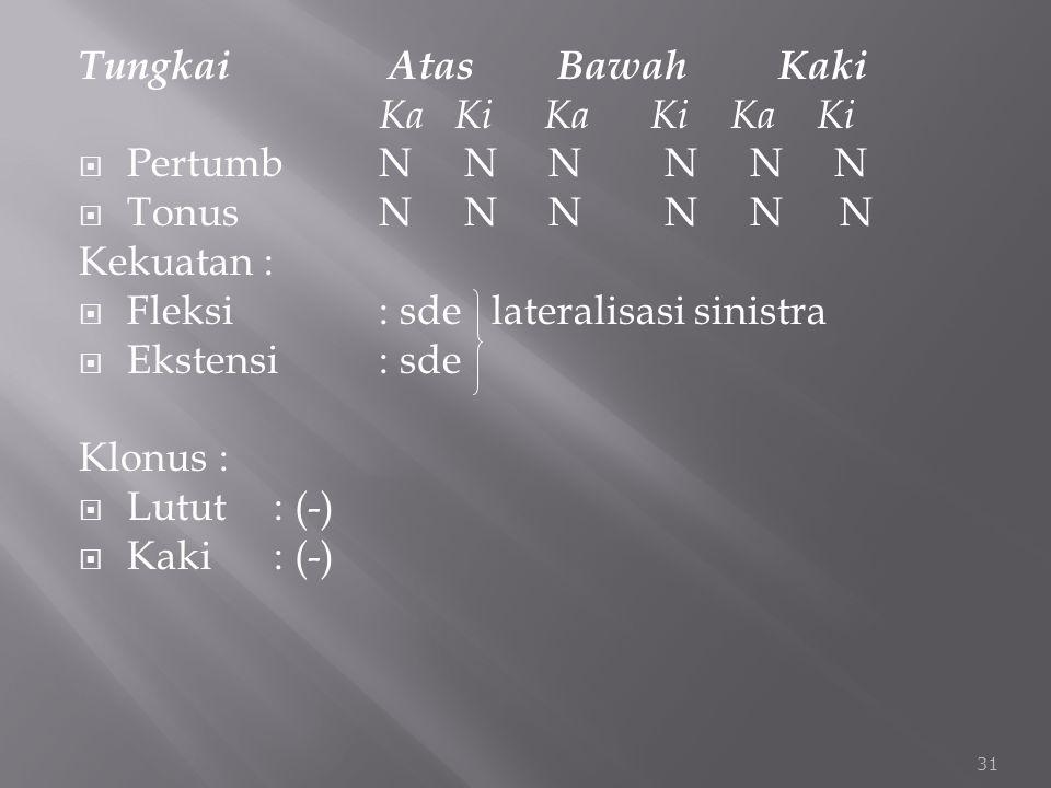 Tungkai Atas Bawah Kaki Ka Ki Ka Ki Ka Ki  Pertumb N N N N N N  Tonus N N N N N N Kekuatan :  Fleksi: sde lateralisasi sinistra  Ekstensi: sde Klo
