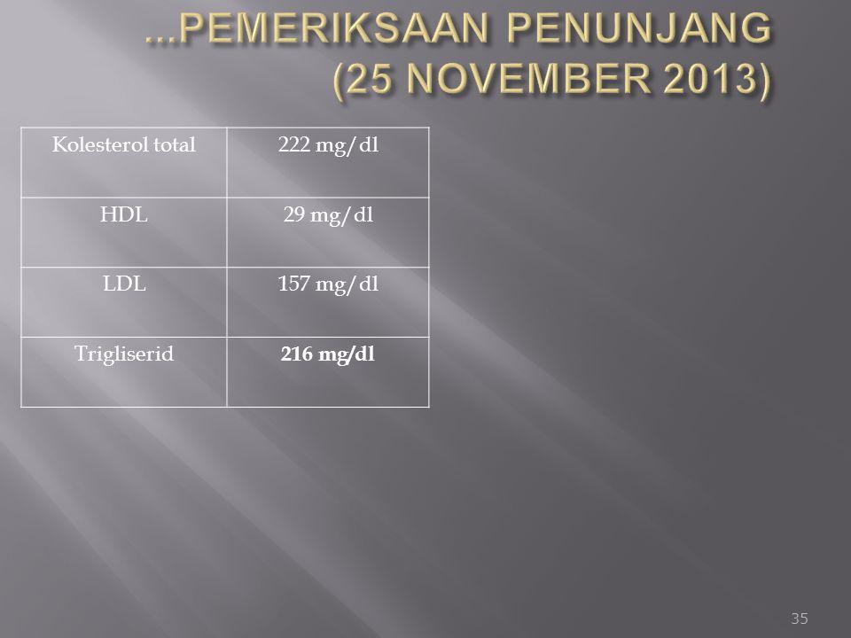 35 Kolesterol total222 mg/dl HDL29 mg/dl LDL157 mg/dl Trigliserid 216 mg/dl