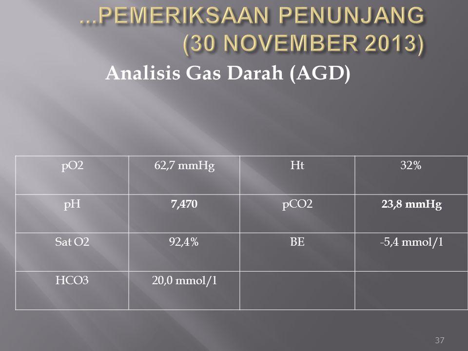 Analisis Gas Darah (AGD) 37 pO262,7 mmHgHt32% pH 7,470 pCO2 23,8 mmHg Sat O292,4%BE-5,4 mmol/l HCO320,0 mmol/l
