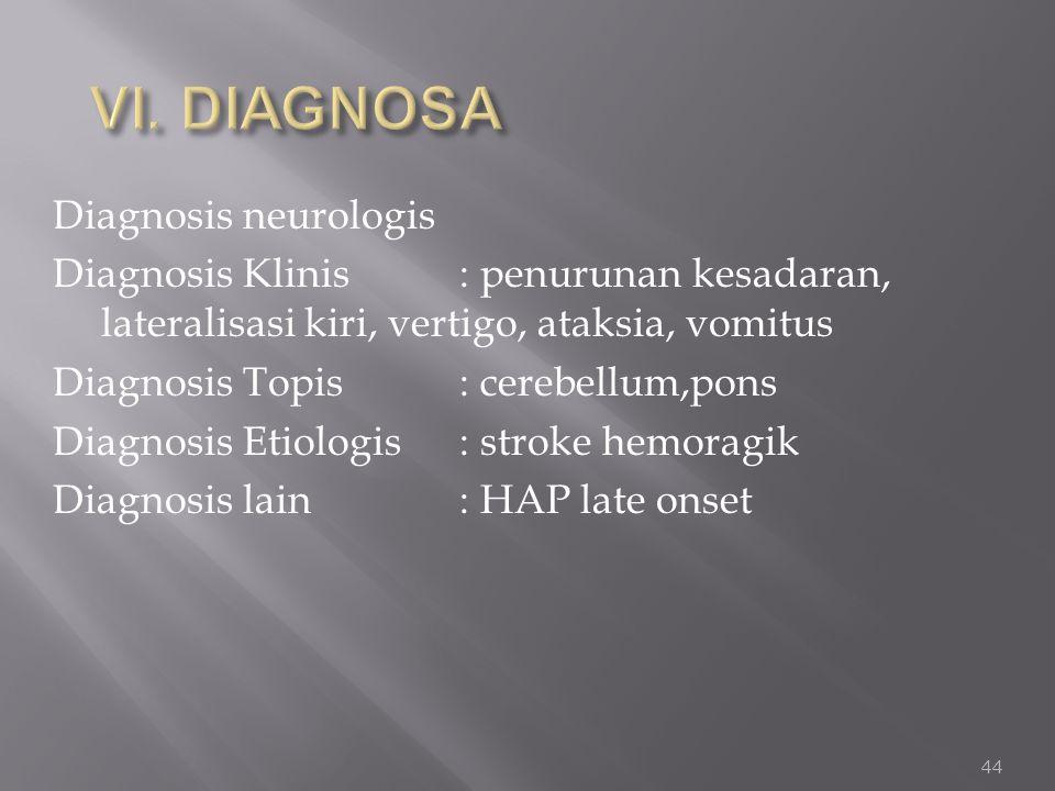 Diagnosis neurologis Diagnosis Klinis: penurunan kesadaran, lateralisasi kiri, vertigo, ataksia, vomitus Diagnosis Topis: cerebellum,pons Diagnosis Et