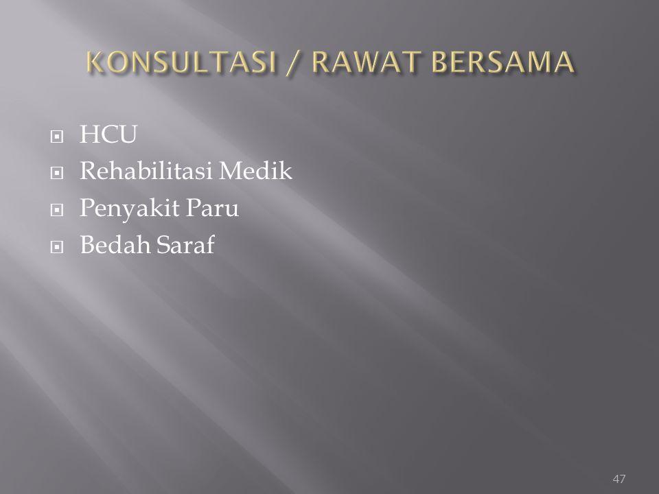  HCU  Rehabilitasi Medik  Penyakit Paru  Bedah Saraf 47