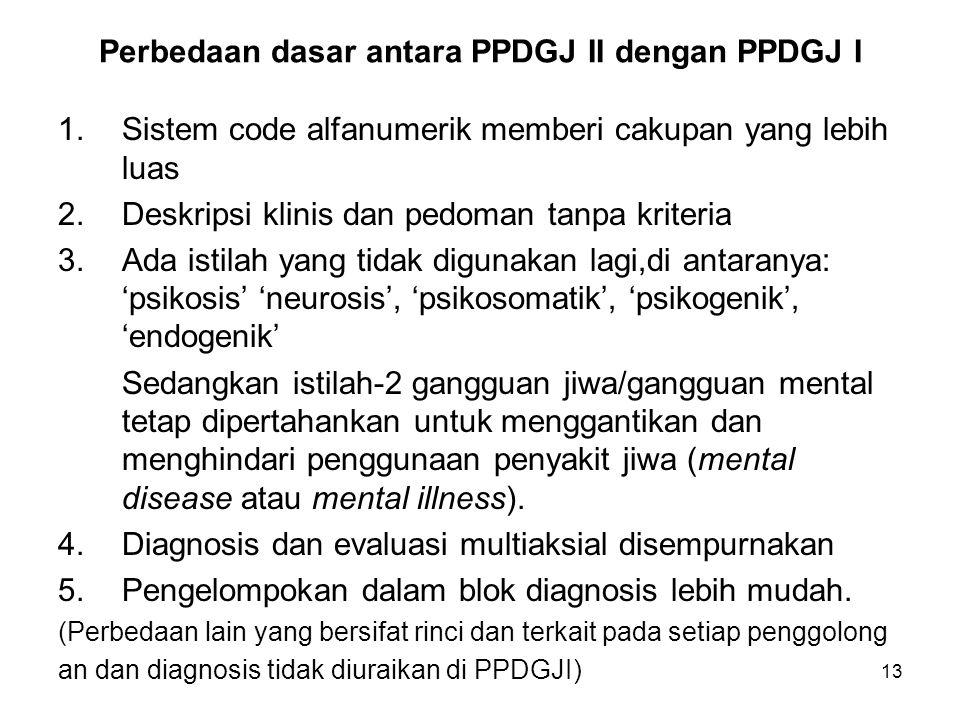 13 Perbedaan dasar antara PPDGJ II dengan PPDGJ I 1.Sistem code alfanumerik memberi cakupan yang lebih luas 2.Deskripsi klinis dan pedoman tanpa krite