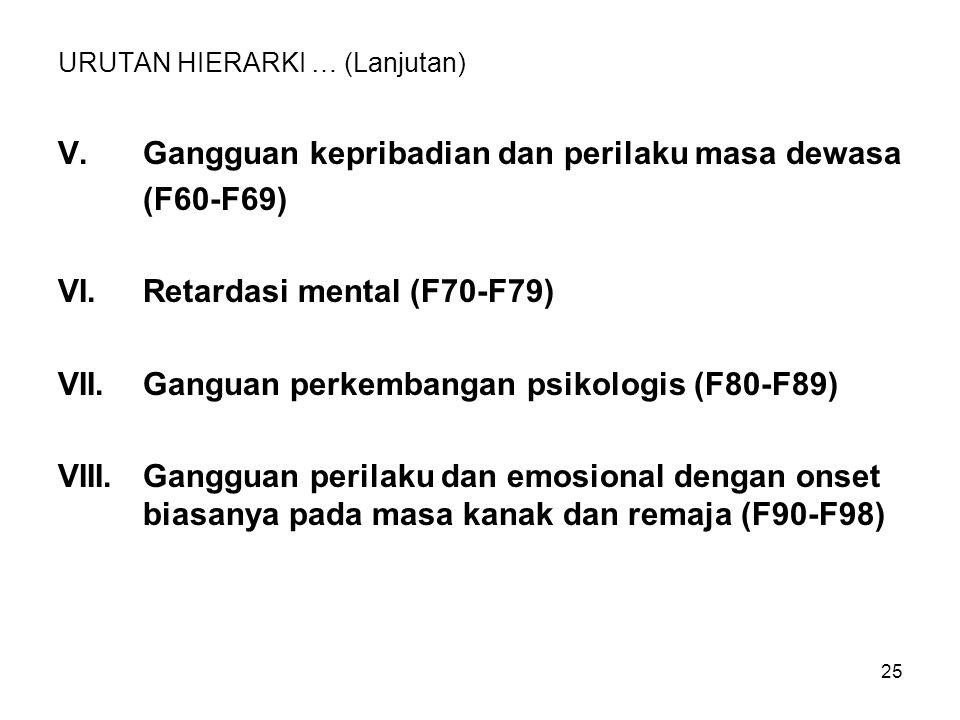 25 URUTAN HIERARKI … (Lanjutan) V.Gangguan kepribadian dan perilaku masa dewasa (F60-F69) VI.Retardasi mental (F70-F79) VII.Ganguan perkembangan psiko
