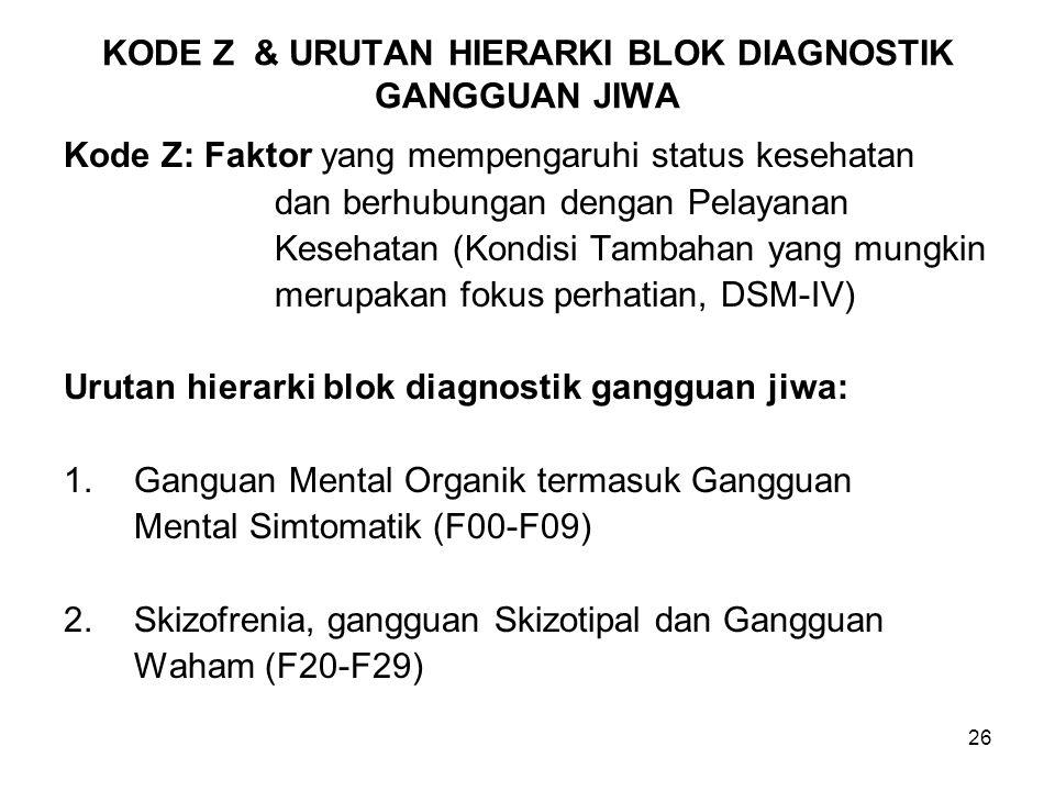 26 KODE Z & URUTAN HIERARKI BLOK DIAGNOSTIK GANGGUAN JIWA Kode Z: Faktor yang mempengaruhi status kesehatan dan berhubungan dengan Pelayanan Kesehatan