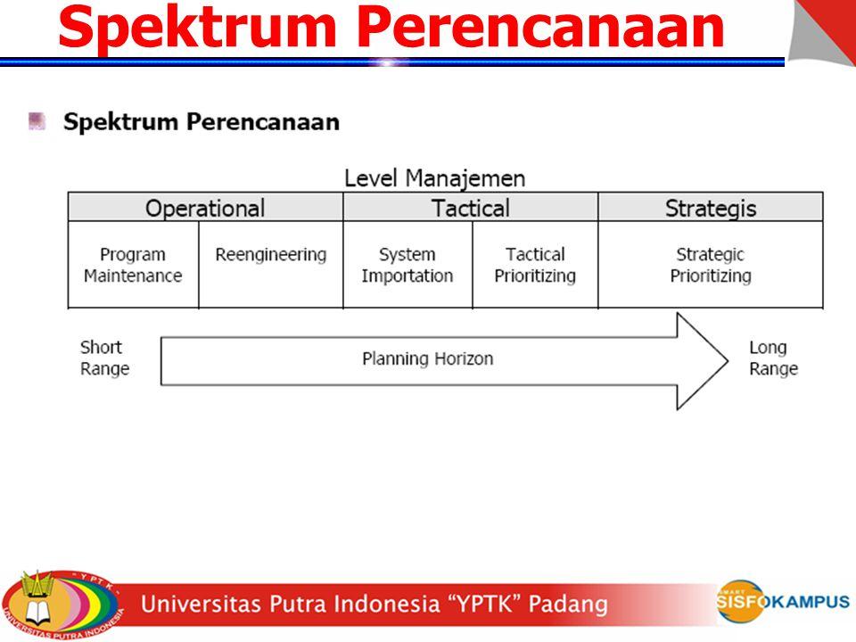 BUSINESS INFORMATION PLANNING (BIP)