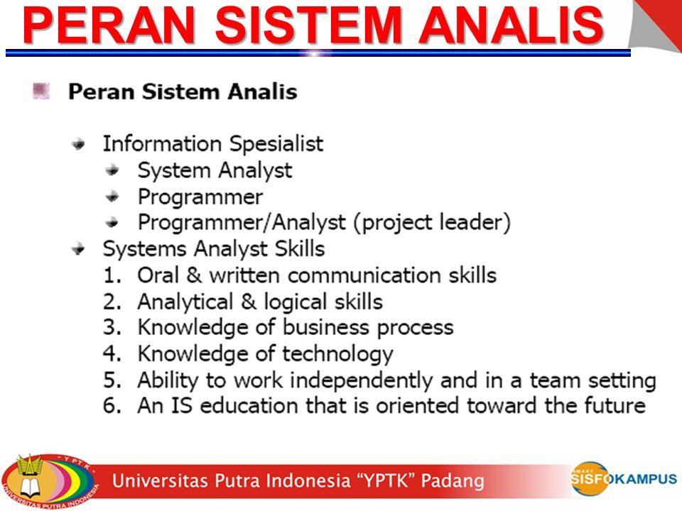 Sistem Informasi Manajemen Perlengkapan Daerah (SIMPERDA).