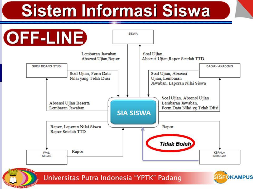 Sistem Informasi Siswa OFF-LINE Tidak Boleh Tidak Boleh