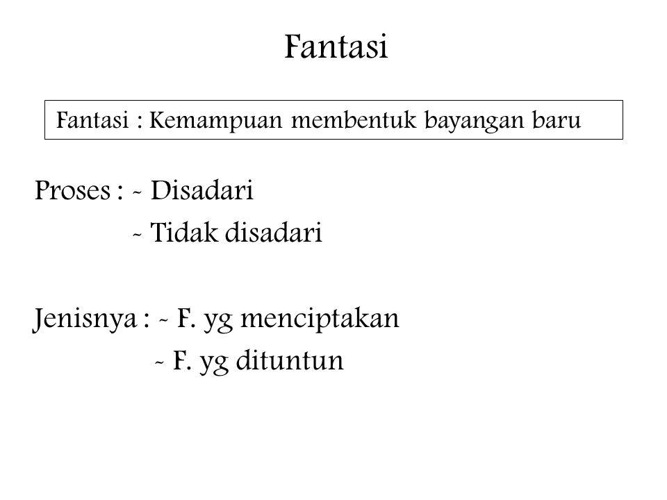 Fantasi Proses : - Disadari - Tidak disadari Jenisnya : - F. yg menciptakan - F. yg dituntun Fantasi : Kemampuan membentuk bayangan baru