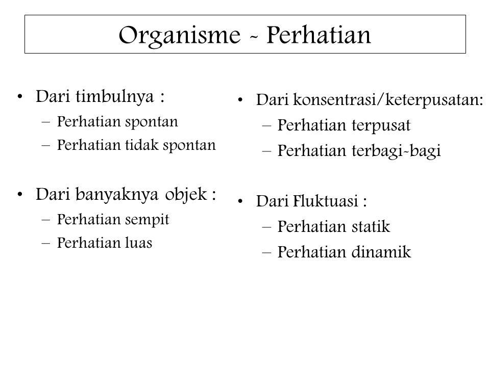 Organisme - Perhatian Dari timbulnya : –Perhatian spontan –Perhatian tidak spontan Dari banyaknya objek : –Perhatian sempit –Perhatian luas Dari konse