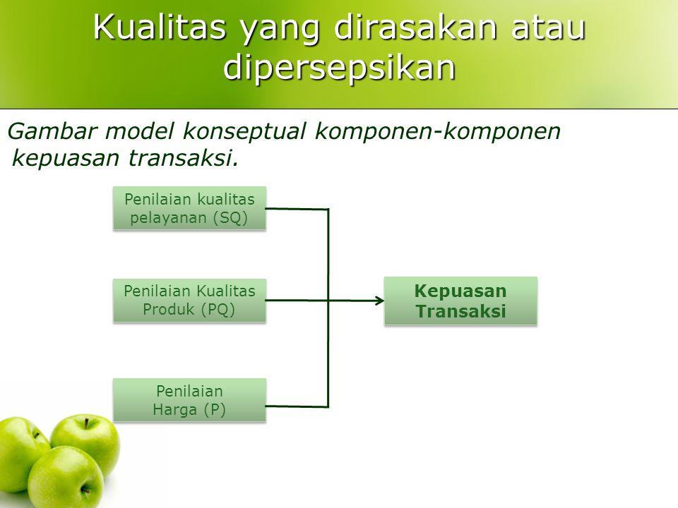 Kualitas yang dirasakan atau dipersepsikan Gambar model konseptual komponen-komponen kepuasan transaksi. Penilaian kualitas pelayanan (SQ) Penilaian K