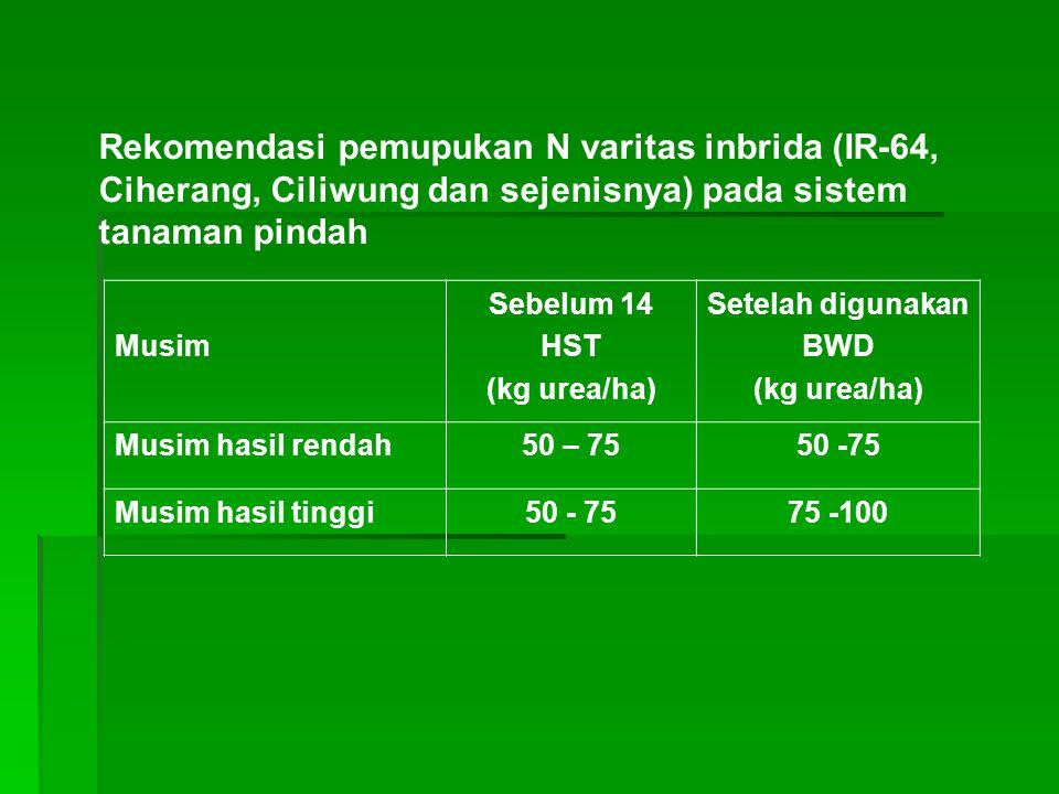 Rekomendasi pemupukan N varitas inbrida (IR-64, Ciherang, Ciliwung dan sejenisnya) pada sistem tanaman pindah Musim Sebelum 14 HST (kg urea/ha) Setelah digunakan BWD (kg urea/ha) Musim hasil rendah50 – 7550 -75 Musim hasil tinggi50 - 7575 -100