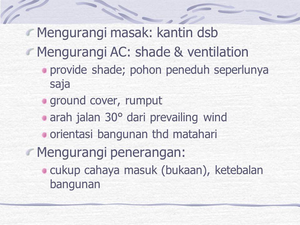 Mengurangi masak: kantin dsb Mengurangi AC: shade & ventilation provide shade; pohon peneduh seperlunya saja ground cover, rumput arah jalan 30° dari prevailing wind orientasi bangunan thd matahari Mengurangi penerangan: cukup cahaya masuk (bukaan), ketebalan bangunan