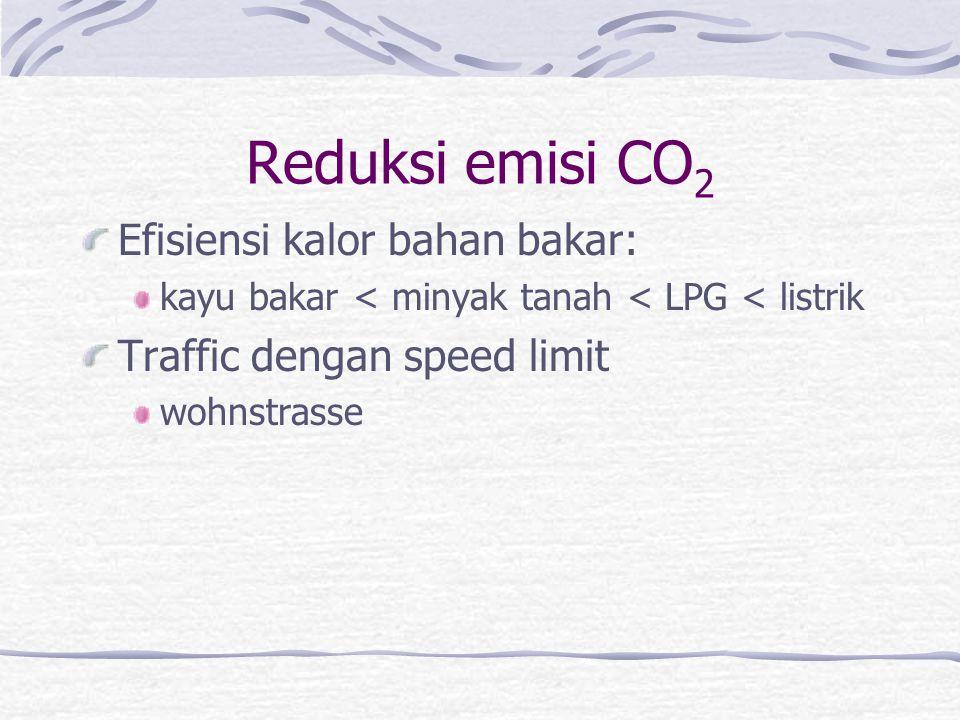 Reduksi emisi CO 2 Efisiensi kalor bahan bakar: kayu bakar < minyak tanah < LPG < listrik Traffic dengan speed limit wohnstrasse