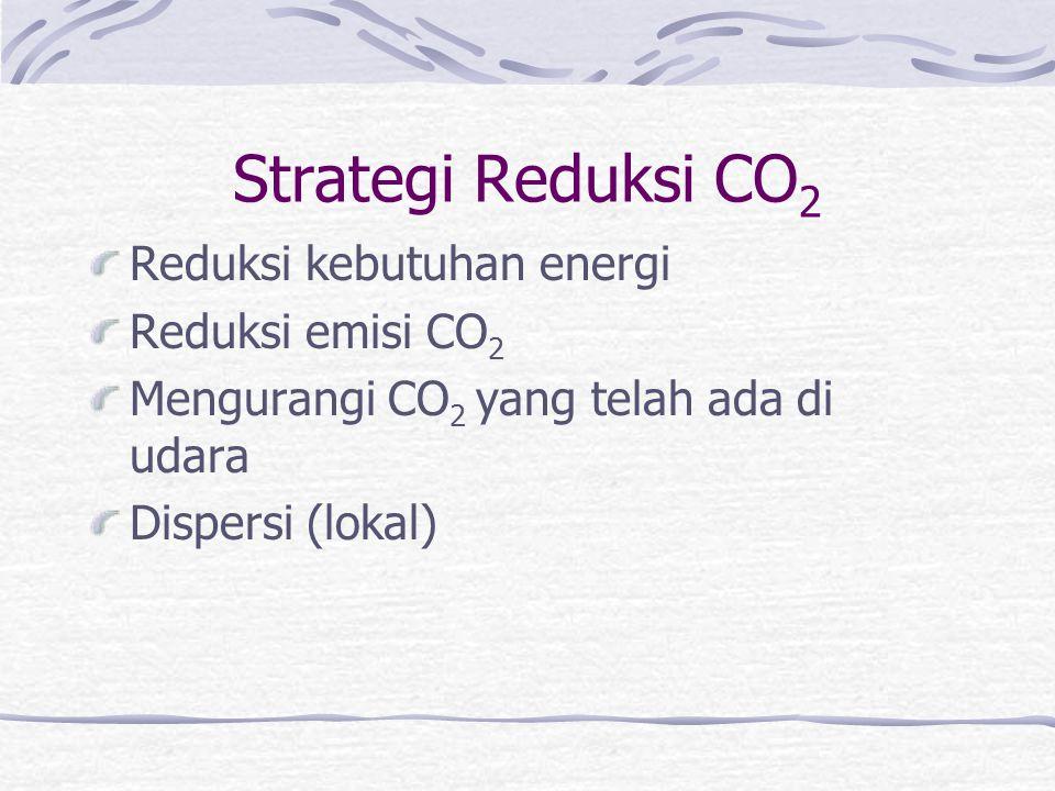 Strategi Reduksi CO 2 Reduksi kebutuhan energi Reduksi emisi CO 2 Mengurangi CO 2 yang telah ada di udara Dispersi (lokal)