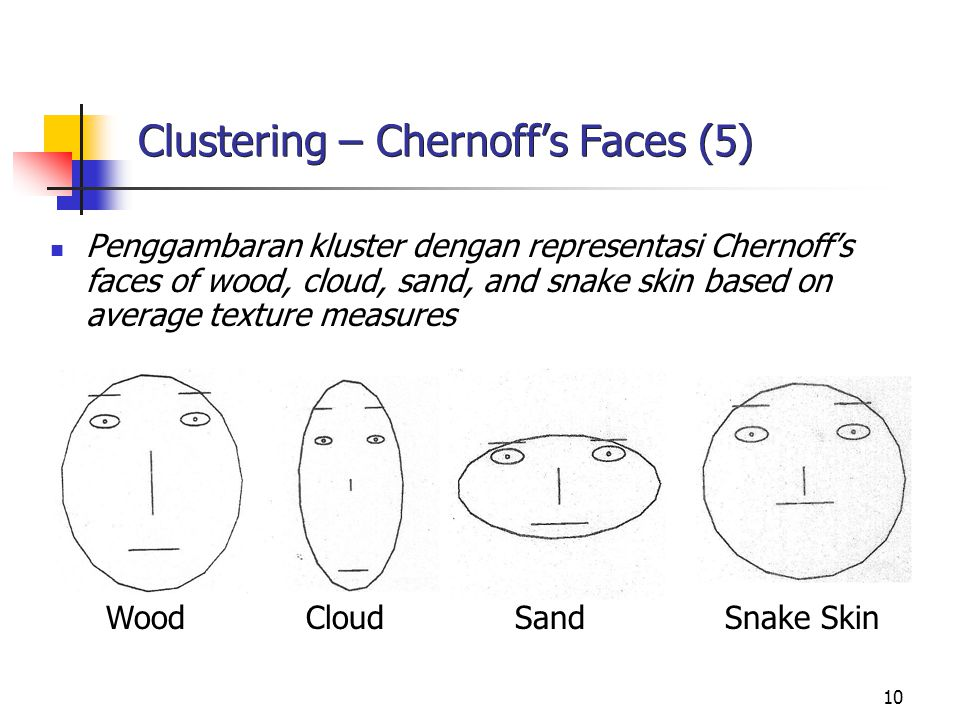 10 Clustering – Chernoff's Faces (5) Penggambaran kluster dengan representasi Chernoff's faces of wood, cloud, sand, and snake skin based on average t