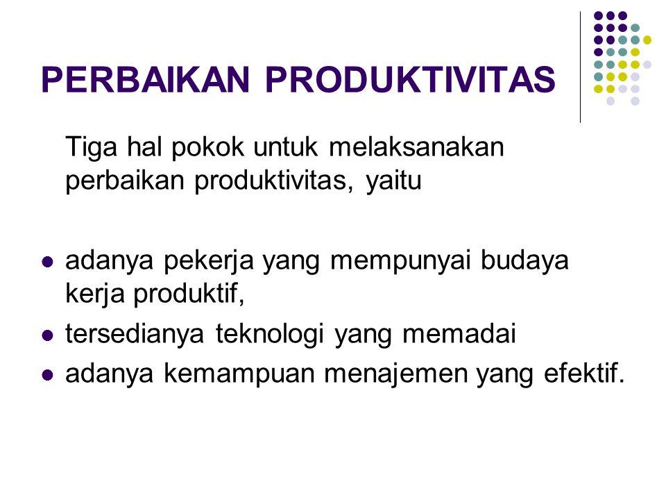 PERBAIKAN PRODUKTIVITAS Tiga hal pokok untuk melaksanakan perbaikan produktivitas, yaitu adanya pekerja yang mempunyai budaya kerja produktif, tersedianya teknologi yang memadai adanya kemampuan menajemen yang efektif.