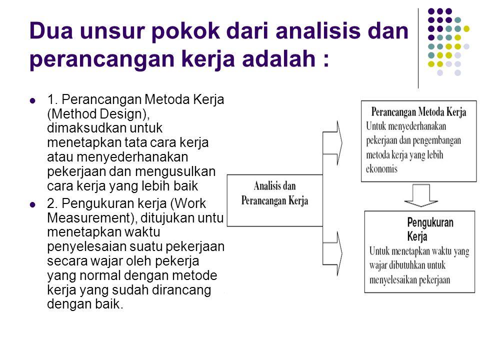 Dua unsur pokok dari analisis dan perancangan kerja adalah : 1. Perancangan Metoda Kerja (Method Design), dimaksudkan untuk menetapkan tata cara kerja