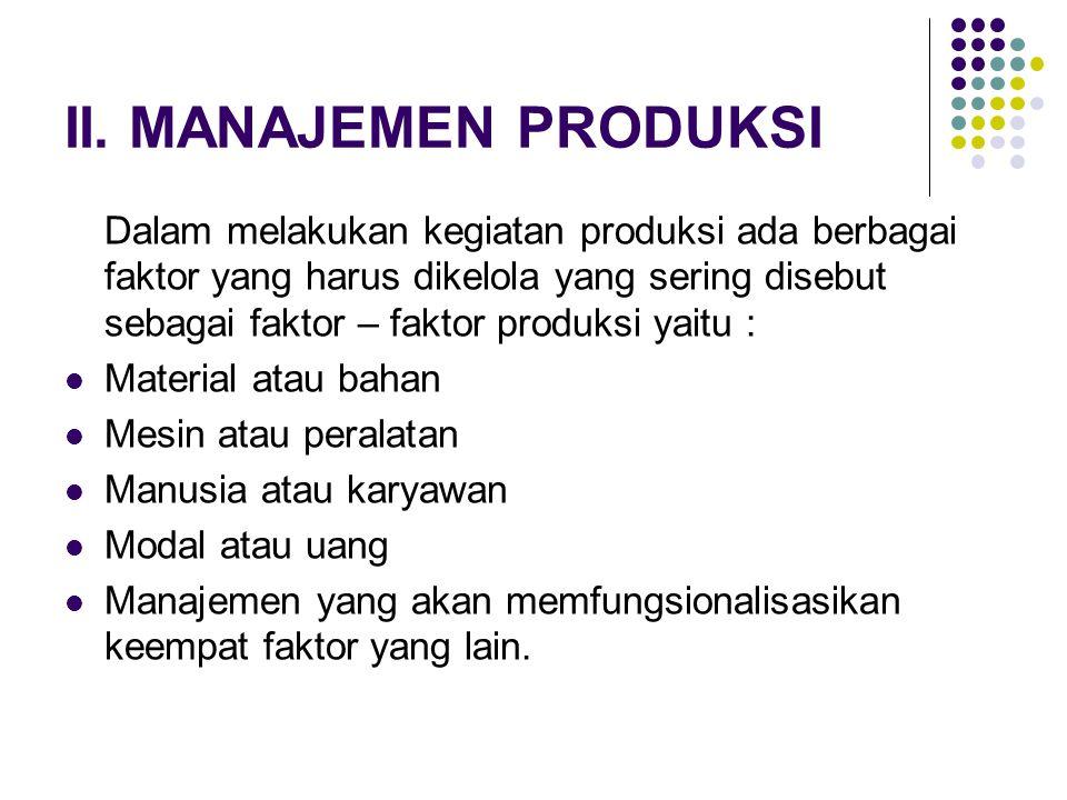 II. MANAJEMEN PRODUKSI Dalam melakukan kegiatan produksi ada berbagai faktor yang harus dikelola yang sering disebut sebagai faktor – faktor produksi