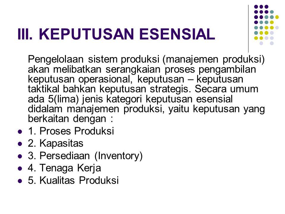 III. KEPUTUSAN ESENSIAL Pengelolaan sistem produksi (manajemen produksi) akan melibatkan serangkaian proses pengambilan keputusan operasional, keputus
