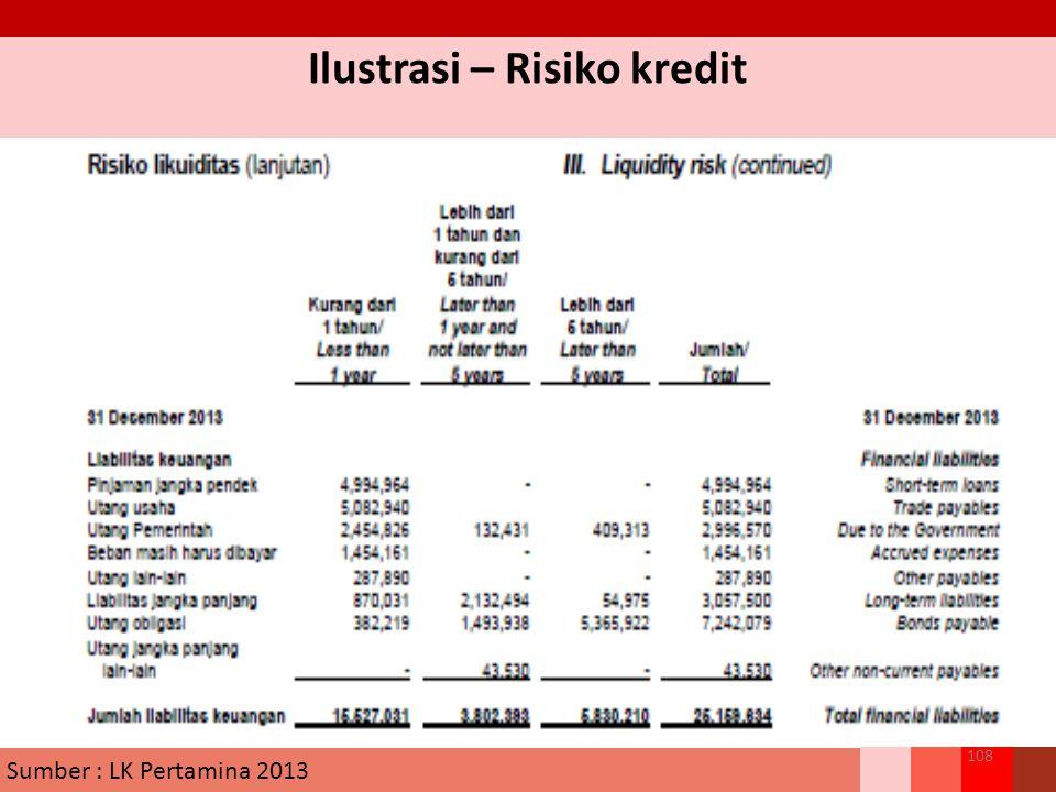 Ilustrasi – Risiko kredit 108 Sumber : LK Pertamina 2013