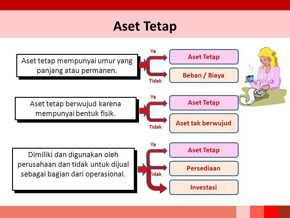 Aset Tetap Aset tetap mempunyai umur yang panjang atau permanen.