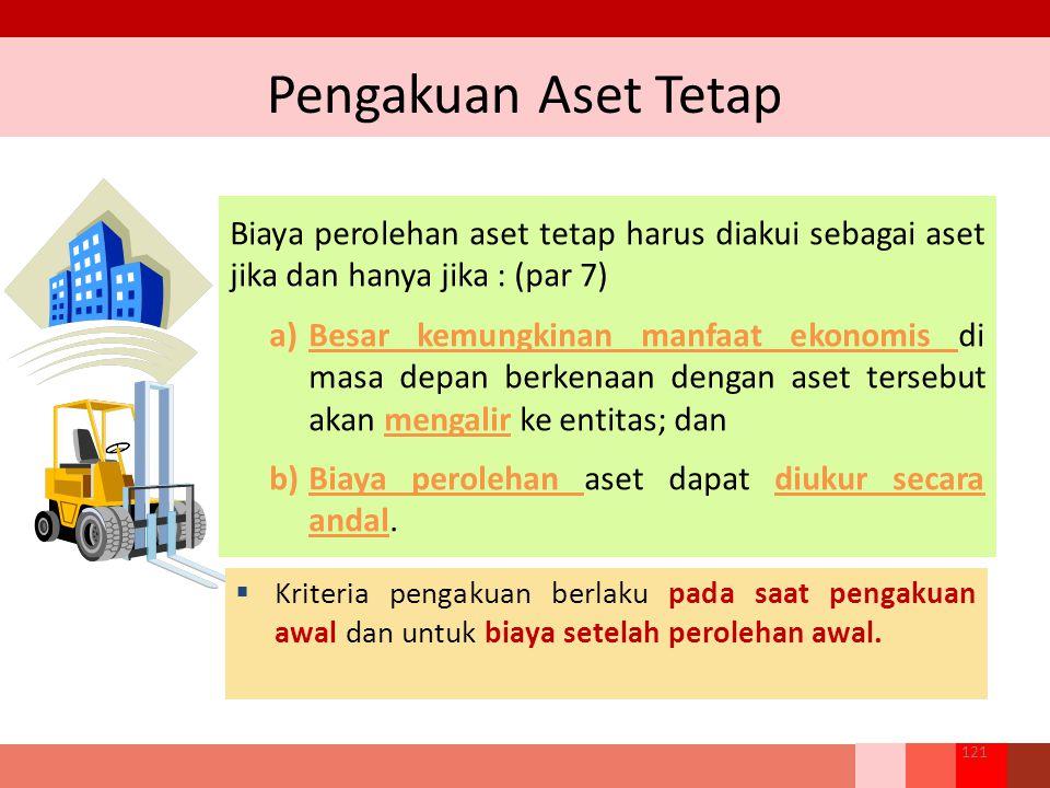 Pengakuan Aset Tetap Biaya perolehan aset tetap harus diakui sebagai aset jika dan hanya jika : (par 7) a)Besar kemungkinan manfaat ekonomis di masa depan berkenaan dengan aset tersebut akan mengalir ke entitas; dan b)Biaya perolehan aset dapat diukur secara andal.
