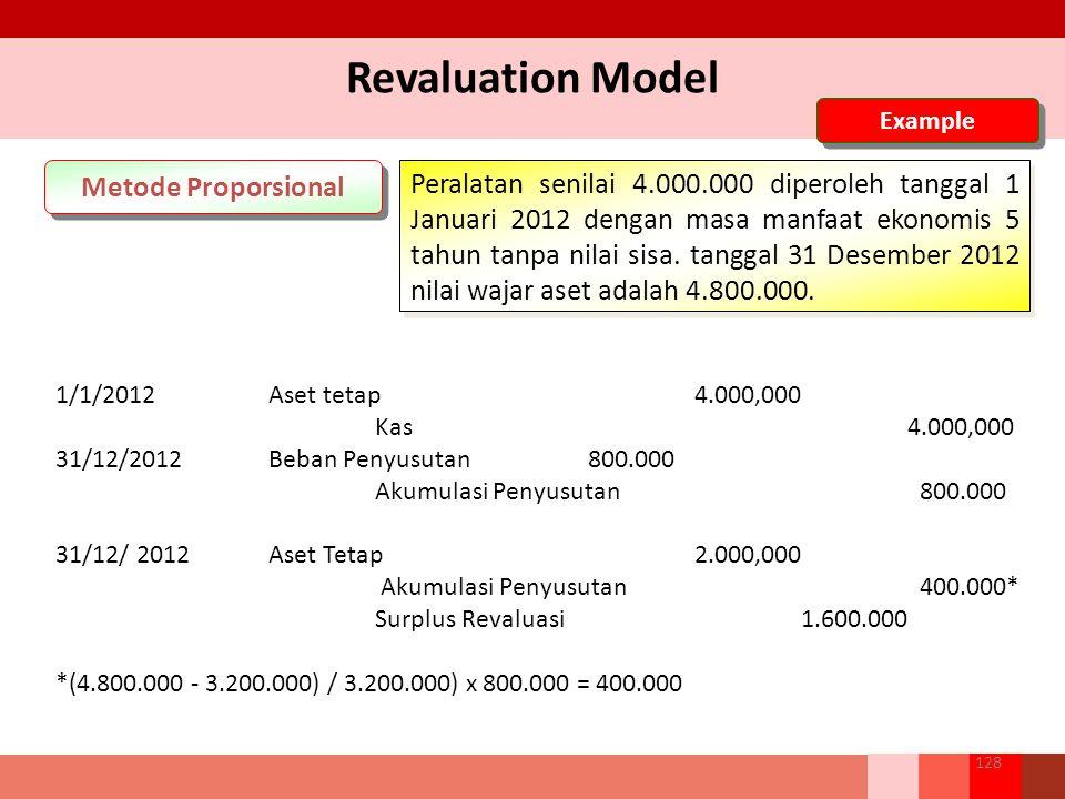 Revaluation Model Metode Proporsional Peralatan senilai 4.000.000 diperoleh tanggal 1 Januari 2012 dengan masa manfaat ekonomis 5 tahun tanpa nilai sisa.