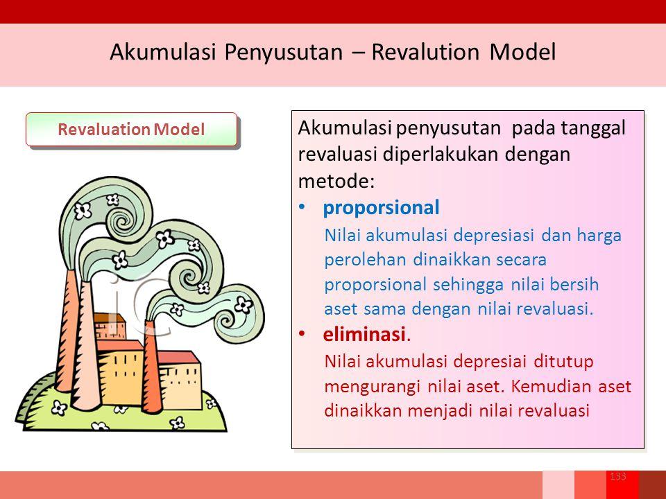 Akumulasi Penyusutan – Revalution Model Revaluation Model Akumulasi penyusutan pada tanggal revaluasi diperlakukan dengan metode: proporsional Nilai akumulasi depresiasi dan harga perolehan dinaikkan secara proporsional sehingga nilai bersih aset sama dengan nilai revaluasi.