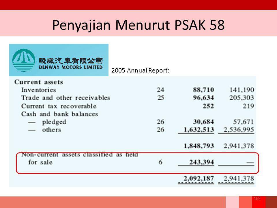 Penyajian Menurut PSAK 58 162 2005 Annual Report: