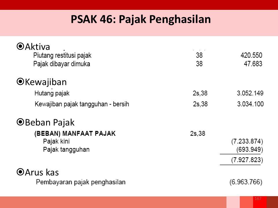 PSAK 46: Pajak Penghasilan  Aktiva  Kewajiban  Beban Pajak  Arus kas 167