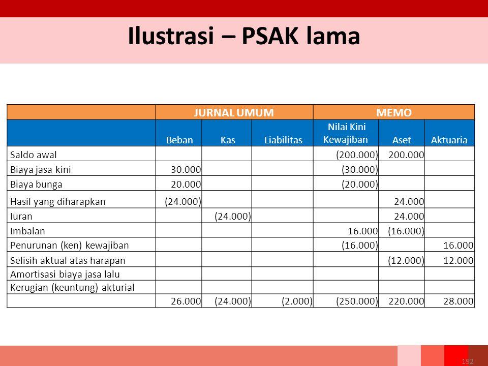 Ilustrasi – PSAK lama JURNAL UMUMMEMO Beban Kas Liabilitas Nilai Kini KewajibanAsetAktuaria Saldo awal (200.000)200.000 Biaya jasa kini30.000 (30.000) Biaya bunga20.000 (20.000) Hasil yang diharapkan(24.000)24.000 Iuran (24.000)24.000 Imbalan 16.000(16.000) Penurunan (ken) kewajiban (16.000) 16.000 Selisih aktual atas harapan(12.000)12.000 Amortisasi biaya jasa lalu Kerugian (keuntung) akturial 26.000 (24.000) (2.000) (250.000)220.000 28.000 192