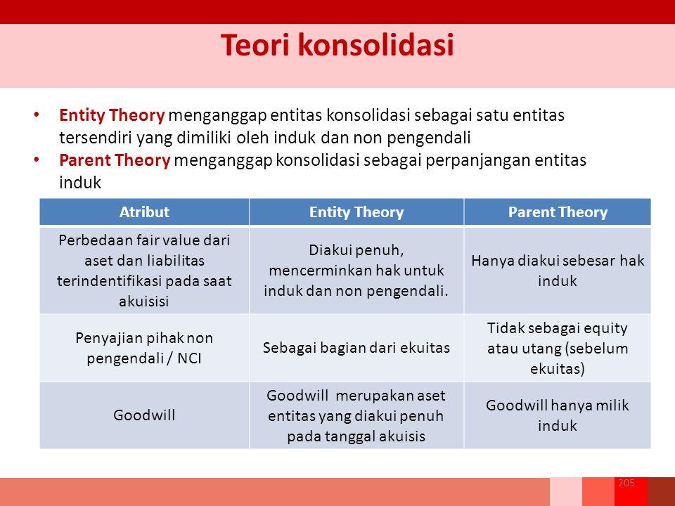 Teori konsolidasi 205 AtributEntity TheoryParent Theory Perbedaan fair value dari aset dan liabilitas terindentifikasi pada saat akuisisi Diakui penuh, mencerminkan hak untuk induk dan non pengendali.