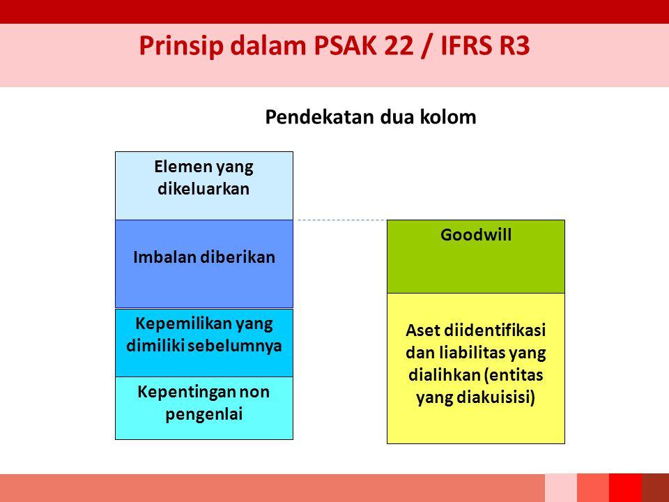 Prinsip dalam PSAK 22 / IFRS R3 Elemen yang dikeluarkan Imbalan diberikan Kepemilikan yang dimiliki sebelumnya Kepentingan non pengenlai Goodwill Aset diidentifikasi dan liabilitas yang dialihkan (entitas yang diakuisisi) Pendekatan dua kolom