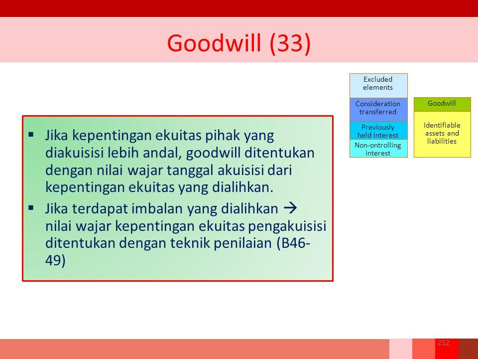  Jika kepentingan ekuitas pihak yang diakuisisi lebih andal, goodwill ditentukan dengan nilai wajar tanggal akuisisi dari kepentingan ekuitas yang dialihkan.