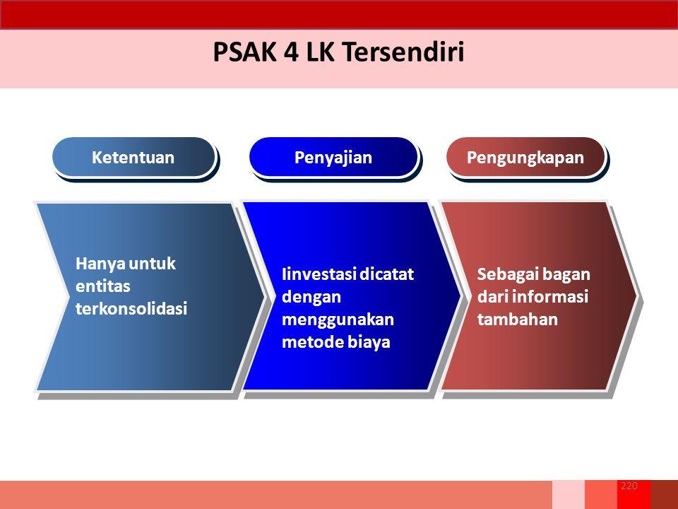 PSAK 4 LK Tersendiri Sebagai bagan dari informasi tambahan Iinvestasi dicatat dengan menggunakan metode biaya Hanya untuk entitas terkonsolidasi Ketentuan Penyajian Pengungkapan 220