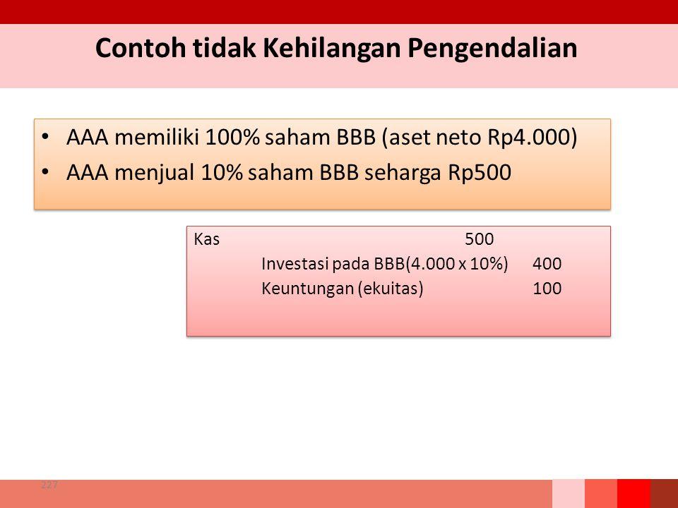 Contoh tidak Kehilangan Pengendalian AAA memiliki 100% saham BBB (aset neto Rp4.000) AAA menjual 10% saham BBB seharga Rp500 AAA memiliki 100% saham BBB (aset neto Rp4.000) AAA menjual 10% saham BBB seharga Rp500 227 Kas500 Investasi pada BBB(4.000 x 10%)400 Keuntungan (ekuitas)100 Kas500 Investasi pada BBB(4.000 x 10%)400 Keuntungan (ekuitas)100