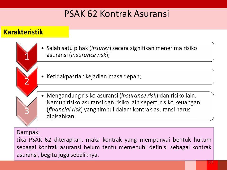 PSAK 62 Kontrak Asuransi 251 1 Salah satu pihak (insurer) secara signifikan menerima risiko asuransi (insurance risk); 2 Ketidakpastian kejadian masa depan; 3 Mengandung risiko asuransi (insurance risk) dan risiko lain.