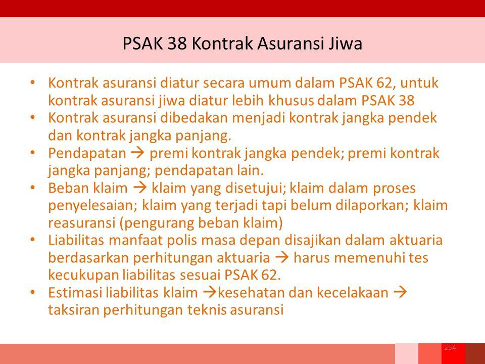 PSAK 38 Kontrak Asuransi Jiwa 254 Kontrak asuransi diatur secara umum dalam PSAK 62, untuk kontrak asuransi jiwa diatur lebih khusus dalam PSAK 38 Kontrak asuransi dibedakan menjadi kontrak jangka pendek dan kontrak jangka panjang.