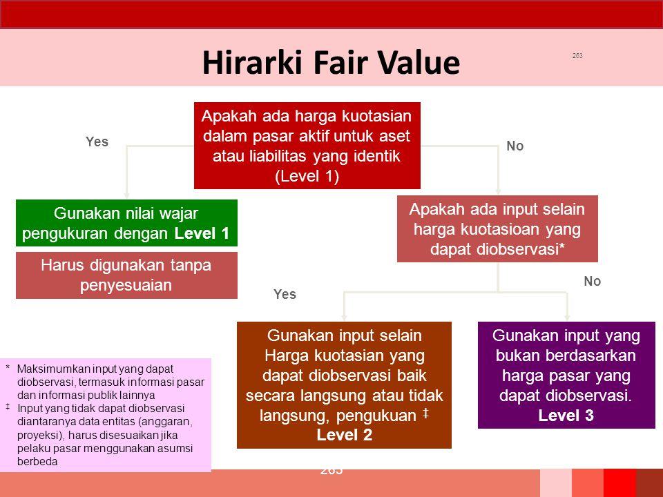 Hirarki Fair Value 263 Apakah ada harga kuotasian dalam pasar aktif untuk aset atau liabilitas yang identik (Level 1) Apakah ada input selain harga kuotasioan yang dapat diobservasi* Gunakan nilai wajar pengukuran dengan Level 1 Gunakan input selain Harga kuotasian yang dapat diobservasi baik secara langsung atau tidak langsung, pengukuan ‡ Level 2 Gunakan input yang bukan berdasarkan harga pasar yang dapat diobservasi.
